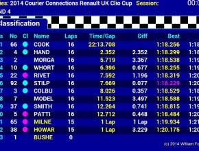 Race 2 Standings