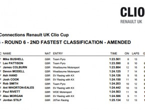 Thruxton 2nd Best Qualifying Times For Race 2