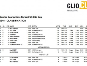 Thruxton Race 1 Classification